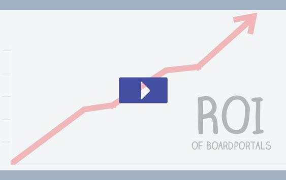 Board Portal Cost Savings - ROI Video